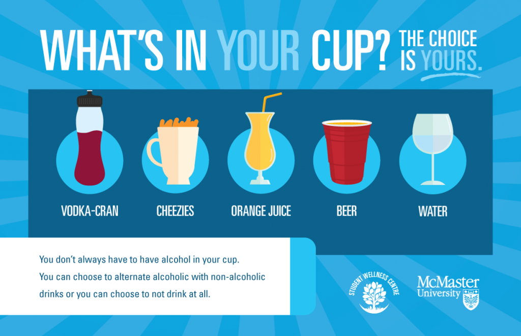 """Poster that reads """"What's in your cup? The choice is yours. You don't always have to have alcohol in your cup."""""""