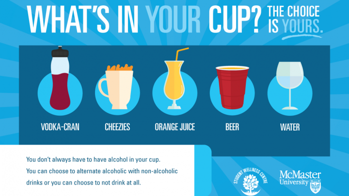 "Poster that reads ""What's in your cup? The choice is yours. You don't always have to have alcohol in your cup."""